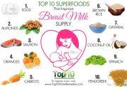 بالا بردن حجم شیر مادر با کمک این مواد غذایی