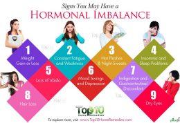 نقش هورمون ها در بدن