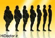 اضافه وزن کمتر ،بیماری کمتر