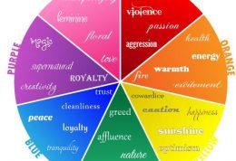 درمان مشکلات بدن با استفاده از انواع رنگ ها