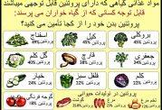 بررسی انواع نیازهای تغذیه ای زنان