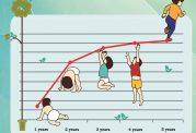 تنش و اضطراب کودکان در سن رشد