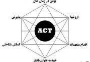 درمان به روش آکت یا ACT چه مزایایی دارد.