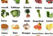 راههای تقویت متابولیسم برای کاهش چربی