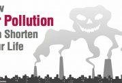 فعالیت در زمان آلودگی هوا