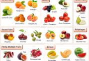 خواص میوه های پاییزی ۱