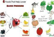 با رعایت این نکات فشار خون را از خود دور کنید