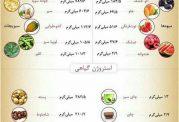 افزایش حجم سینه ها با مواد غذایی
