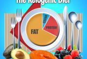 نمونه رژیم غذایی کتوژنیک | مزایا و آنفولانزای کتو + 2 برنامه