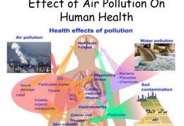 خطرات و پیامدهای جانبی آلودگی هوا