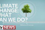 گازهای گلخانه ای و تغییر اقلیم