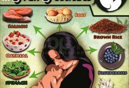اصول تغذیه تازه مادران