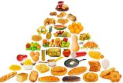 برای اینکه بدن مواد مغذی بیشتری دریافت کند چیکار کنیم؟