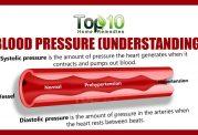 رابطه فشار خون با نسبت دور کمر به قد