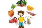تاثیر تغذیه مناسب برای سلامت قلب
