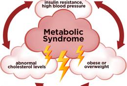 روش های رهایی از سندروم متابولیک