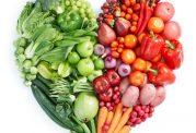 خورد و خوراک بر اساس بودجه
