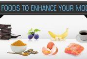 تقویت حالات روحی با مواد غذایی مناسب