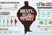 بیماری های جدی در کمین افراد چاق سالم