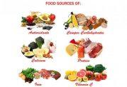 نکات تغذیه ای ویژه بیماری های کلیوی