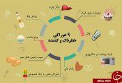لیستی از مضرترین خوردنی های دنیا