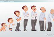 کاهش و تسکین دردهای رشدی