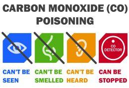کاهش خطر مسمومیت با گاز مونوکسید کربن