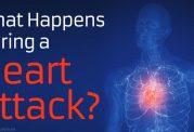 رو شهای موثر در مقابله با حمله قلبی