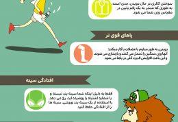 اینفوگرافی: دویدن چگونه بدن شما را تغییر می دهد