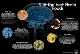 آشنایی با نرمش های مخصوص مغز