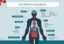 هشدارهای بدن برای کم خونی و فقر آهن