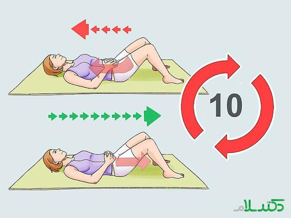 تمرینات کگل , عکس ورزش کگل