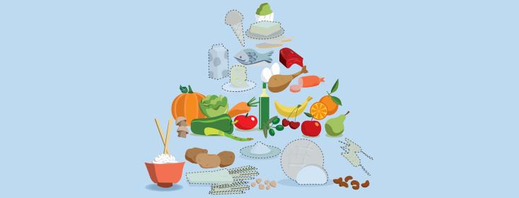 رژیم غذایی حذفی