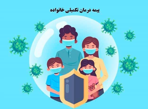 شکل 2- بیمه درمان تکمیلی خانواده