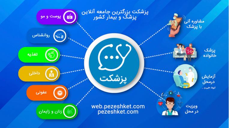 پزشکت، مشاوره آنلاین پزشکی با متخصصان در سراسر کشور در دوران کرونا